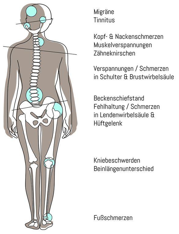 CMD: Kiefer- oder Kopfschmerzen in Mönchengladbach?